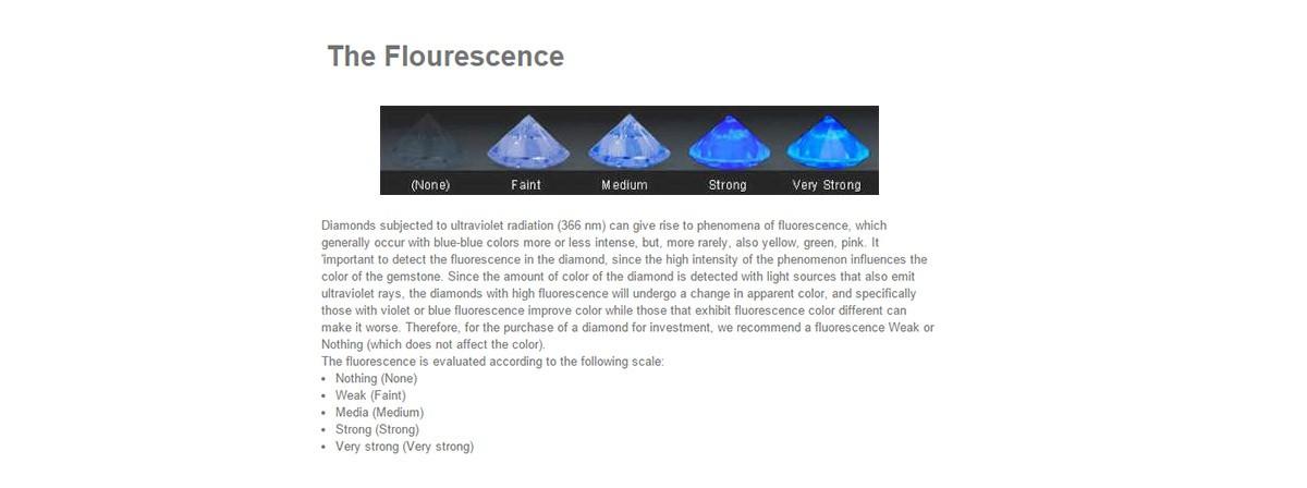 La Fluorescencia