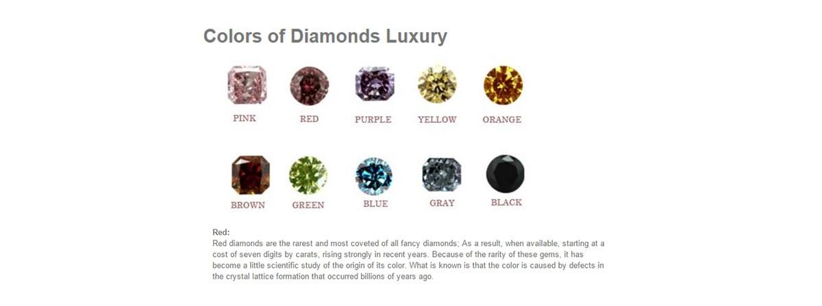 Los Colores De Diamantes Lujo